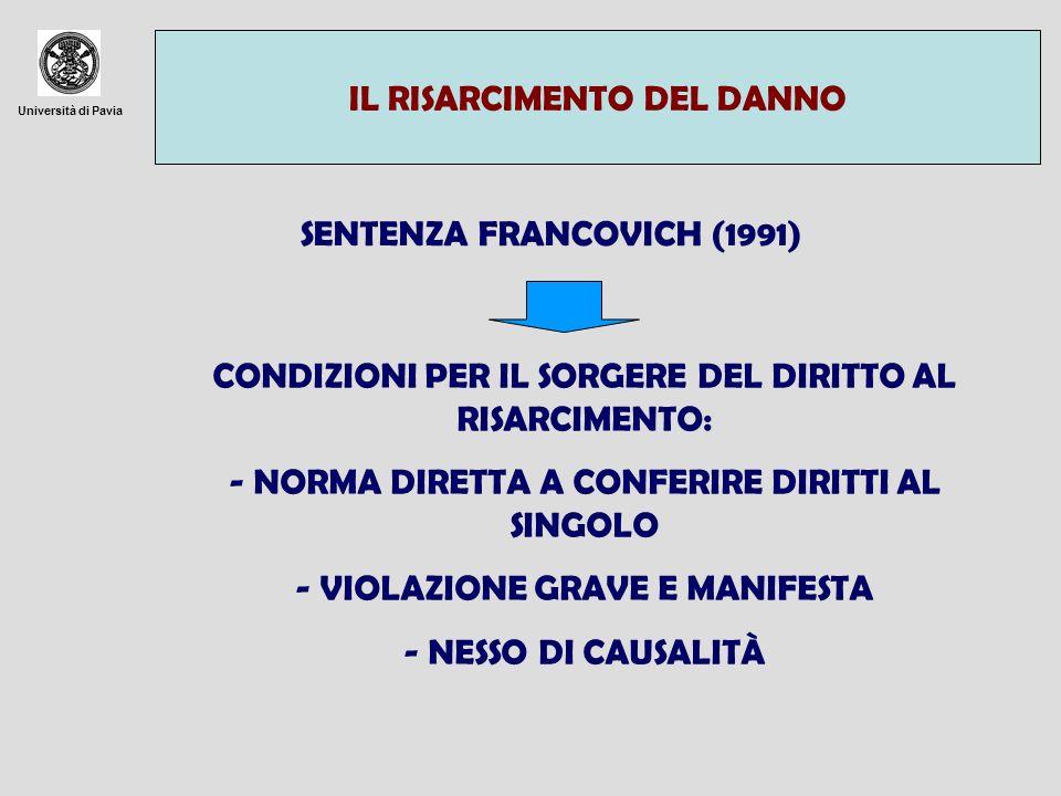 Università di Pavia IL RISARCIMENTO DEL DANNO SENTENZA FRANCOVICH (1991) CONDIZIONI PER IL SORGERE DEL DIRITTO AL RISARCIMENTO: - NORMA DIRETTA A CONFERIRE DIRITTI AL SINGOLO - VIOLAZIONE GRAVE E MANIFESTA - NESSO DI CAUSALITÀ