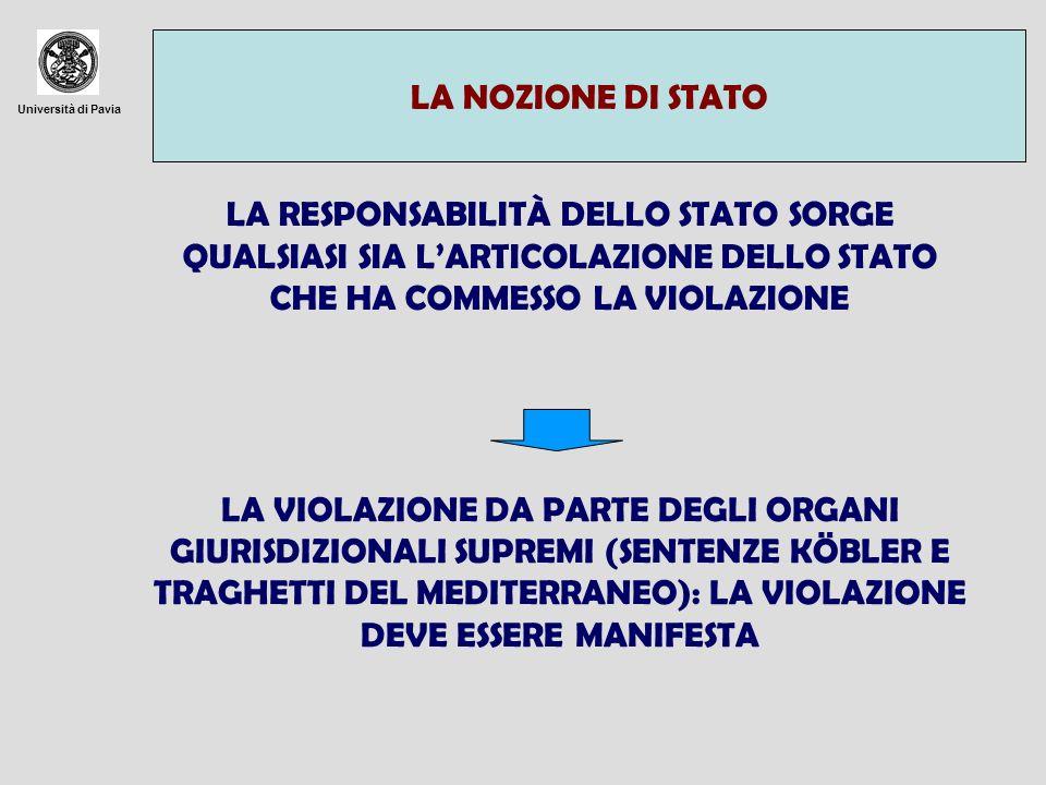 Università di Pavia LA NOZIONE DI STATO LA RESPONSABILITÀ DELLO STATO SORGE QUALSIASI SIA LARTICOLAZIONE DELLO STATO CHE HA COMMESSO LA VIOLAZIONE LA