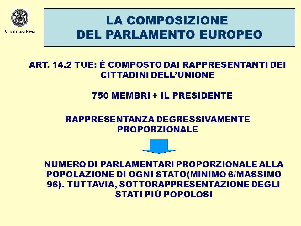 Università di Pavia LEVOLUZIONE DAGLI ANNI 50 AD OGGI ASSUME IL NOME DI PARLAMENTO EUROPEO A PARTIRE DAL 1962.