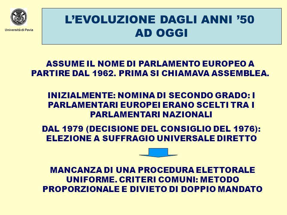Università di Pavia ORGANIZZAZIONE INTERNA PRESIDENTE E UFFICIO DI PRESIDENZA GRUPPI POLITICI COMMISSIONI PERMANENTI E COMMISSIONI TEMPORANEE DI INCHIESTA VIETATI I GRUPPI MONONAZIONALI: 25 PARLAMENTARI ELETTI IN ALMENO ¼ DEGLI STATI MEMBRI.