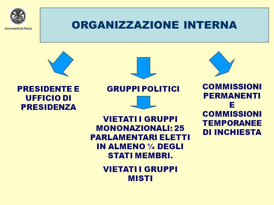 Università di Pavia ORGANIZZAZIONE INTERNA PRESIDENTE E UFFICIO DI PRESIDENZA GRUPPI POLITICI COMMISSIONI PERMANENTI E COMMISSIONI TEMPORANEE DI INCHI