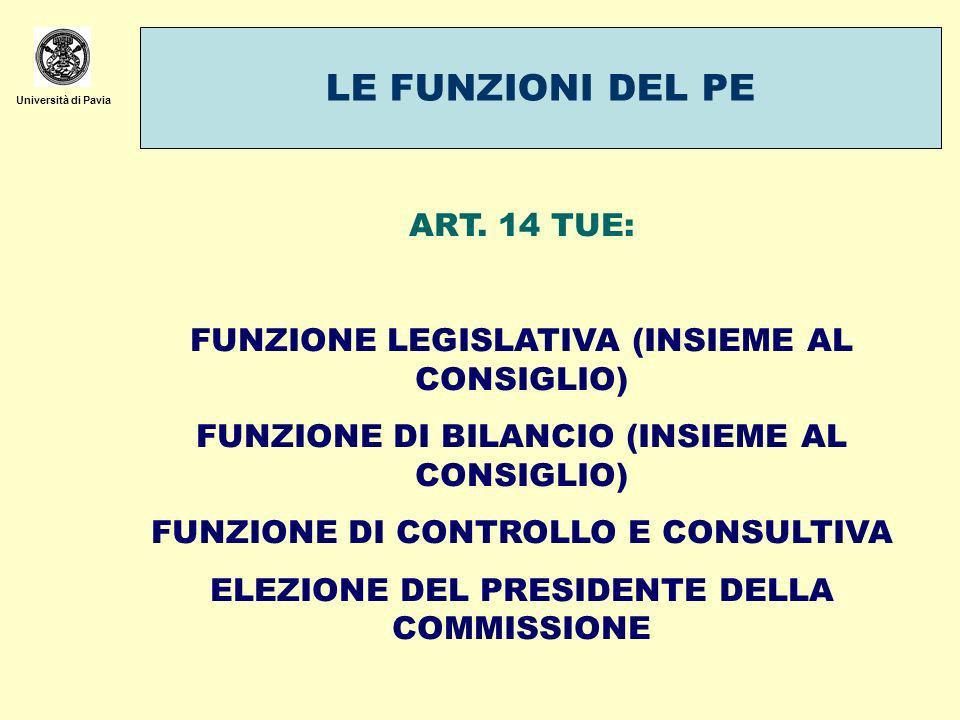 Università di Pavia LE FUNZIONI DEL PE ART. 14 TUE: FUNZIONE LEGISLATIVA (INSIEME AL CONSIGLIO) FUNZIONE DI BILANCIO (INSIEME AL CONSIGLIO) FUNZIONE D