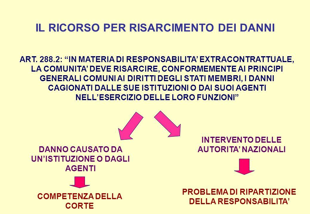 IL RICORSO PER RISARCIMENTO DEI DANNI ART. 288.2: IN MATERIA DI RESPONSABILITA EXTRACONTRATTUALE, LA COMUNITA DEVE RISARCIRE, CONFORMEMENTE AI PRINCIP