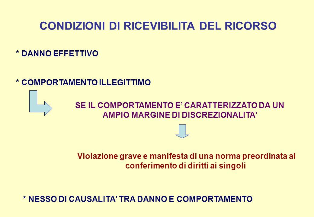 CONDIZIONI DI RICEVIBILITA DEL RICORSO * DANNO EFFETTIVO * COMPORTAMENTO ILLEGITTIMO SE IL COMPORTAMENTO E CARATTERIZZATO DA UN AMPIO MARGINE DI DISCR