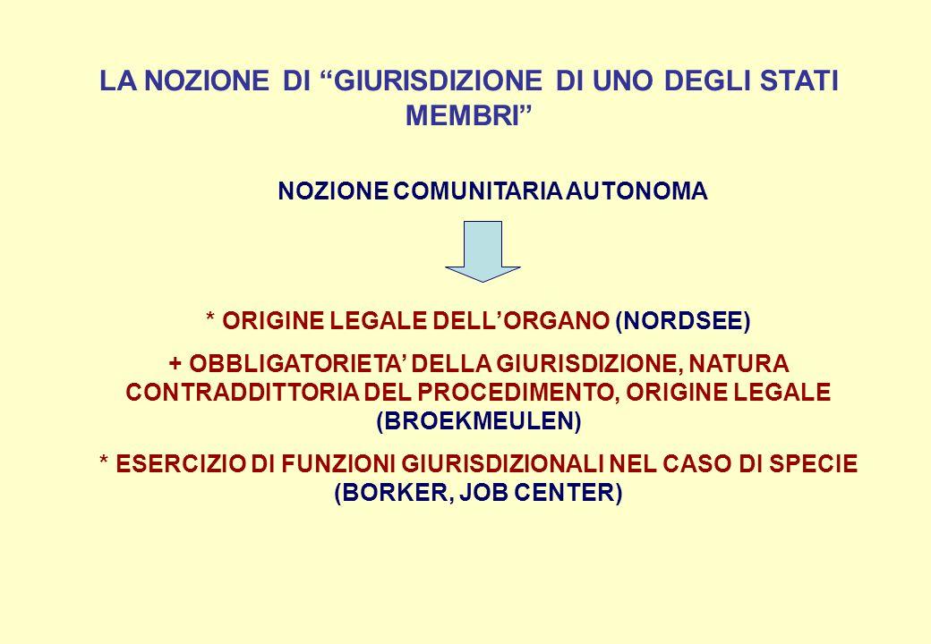 LA NOZIONE DI GIURISDIZIONE DI UNO DEGLI STATI MEMBRI NOZIONE COMUNITARIA AUTONOMA * ORIGINE LEGALE DELLORGANO (NORDSEE) + OBBLIGATORIETA DELLA GIURIS