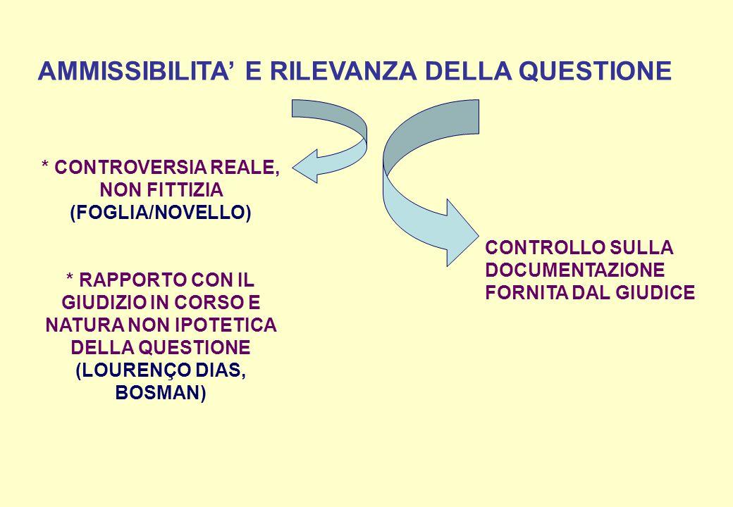 AMMISSIBILITA E RILEVANZA DELLA QUESTIONE * CONTROVERSIA REALE, NON FITTIZIA (FOGLIA/NOVELLO) * RAPPORTO CON IL GIUDIZIO IN CORSO E NATURA NON IPOTETI