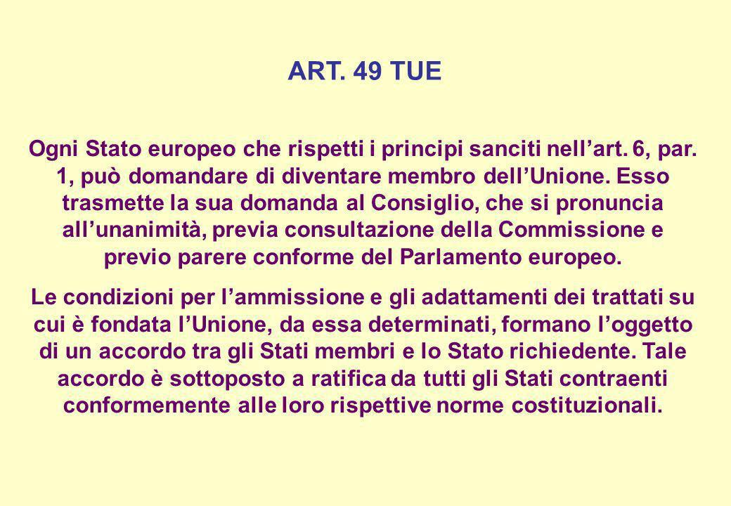 ART. 49 TUE Ogni Stato europeo che rispetti i principi sanciti nellart. 6, par. 1, può domandare di diventare membro dellUnione. Esso trasmette la sua