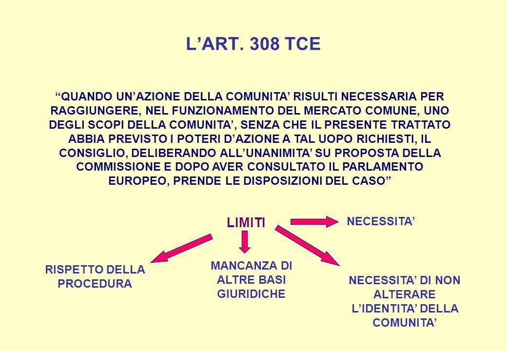 LART. 308 TCE QUANDO UNAZIONE DELLA COMUNITA RISULTI NECESSARIA PER RAGGIUNGERE, NEL FUNZIONAMENTO DEL MERCATO COMUNE, UNO DEGLI SCOPI DELLA COMUNITA,