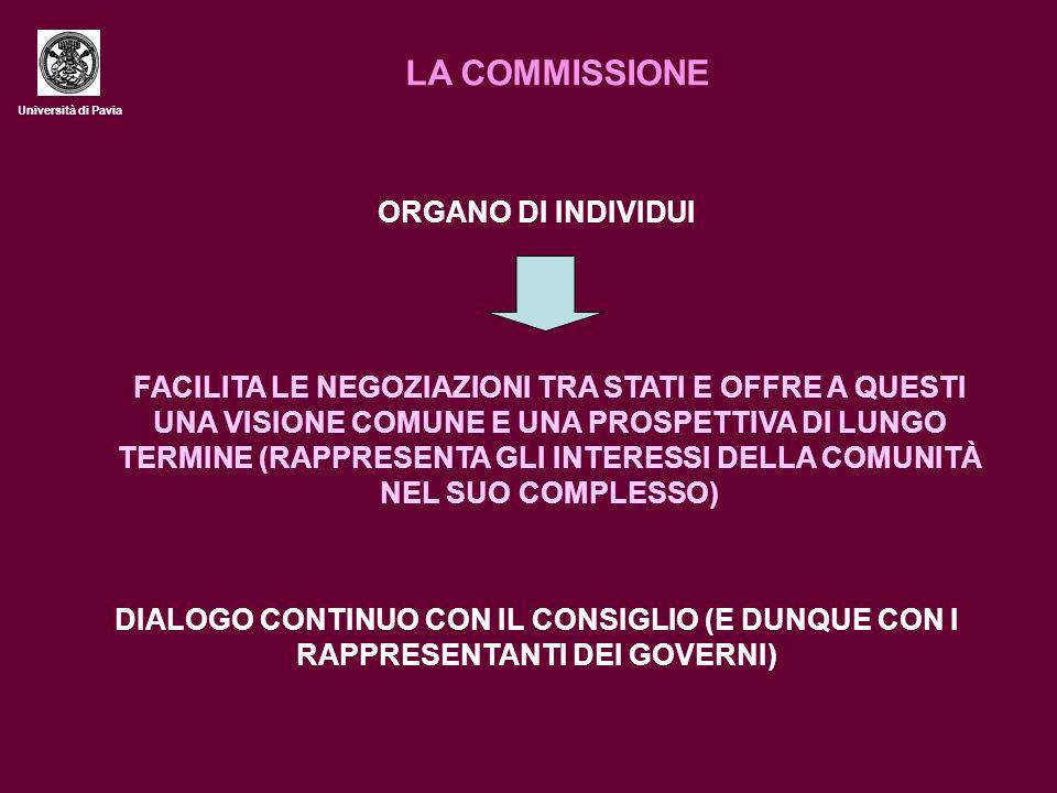 Università di Pavia LA COMMISSIONE ORGANO DI INDIVIDUI FACILITA LE NEGOZIAZIONI TRA STATI E OFFRE A QUESTI UNA VISIONE COMUNE E UNA PROSPETTIVA DI LUNGO TERMINE (RAPPRESENTA GLI INTERESSI DELLA COMUNITÀ NEL SUO COMPLESSO) DIALOGO CONTINUO CON IL CONSIGLIO (E DUNQUE CON I RAPPRESENTANTI DEI GOVERNI)