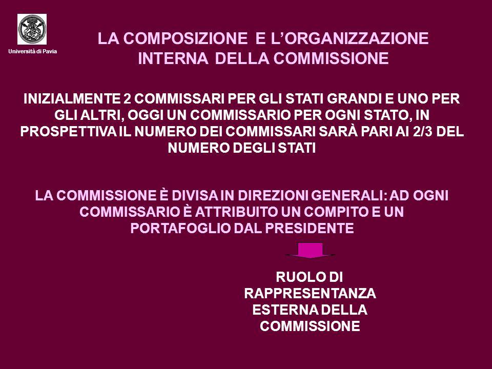 Università di Pavia LA COMPOSIZIONE E LORGANIZZAZIONE INTERNA DELLA COMMISSIONE INIZIALMENTE 2 COMMISSARI PER GLI STATI GRANDI E UNO PER GLI ALTRI, OGGI UN COMMISSARIO PER OGNI STATO, IN PROSPETTIVA IL NUMERO DEI COMMISSARI SARÀ PARI AI 2/3 DEL NUMERO DEGLI STATI LA COMMISSIONE È DIVISA IN DIREZIONI GENERALI: AD OGNI COMMISSARIO È ATTRIBUITO UN COMPITO E UN PORTAFOGLIO DAL PRESIDENTE RUOLO DI RAPPRESENTANZA ESTERNA DELLA COMMISSIONE