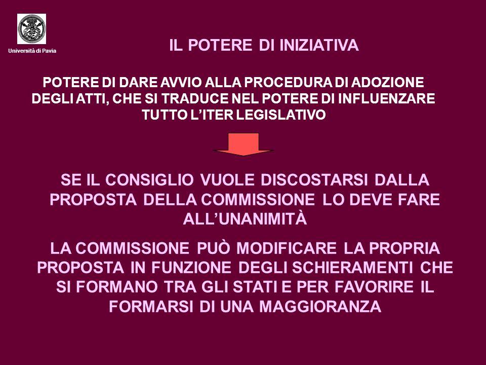Università di Pavia IL POTERE DI INIZIATIVA POTERE DI DARE AVVIO ALLA PROCEDURA DI ADOZIONE DEGLI ATTI, CHE SI TRADUCE NEL POTERE DI INFLUENZARE TUTTO LITER LEGISLATIVO SE IL CONSIGLIO VUOLE DISCOSTARSI DALLA PROPOSTA DELLA COMMISSIONE LO DEVE FARE ALLUNANIMITÀ LA COMMISSIONE PUÒ MODIFICARE LA PROPRIA PROPOSTA IN FUNZIONE DEGLI SCHIERAMENTI CHE SI FORMANO TRA GLI STATI E PER FAVORIRE IL FORMARSI DI UNA MAGGIORANZA