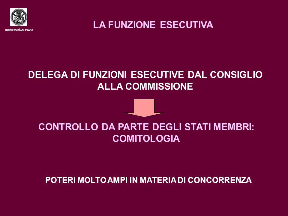 Università di Pavia LA FUNZIONE ESECUTIVA DELEGA DI FUNZIONI ESECUTIVE DAL CONSIGLIO ALLA COMMISSIONE CONTROLLO DA PARTE DEGLI STATI MEMBRI: COMITOLOGIA POTERI MOLTO AMPI IN MATERIA DI CONCORRENZA
