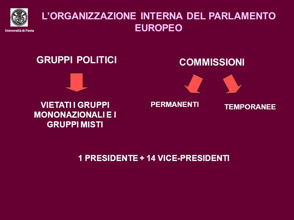 Università di Pavia LORGANIZZAZIONE INTERNA DEL PARLAMENTO EUROPEO GRUPPI POLITICI VIETATI I GRUPPI MONONAZIONALI E I GRUPPI MISTI COMMISSIONI PERMANENTI TEMPORANEE 1 PRESIDENTE + 14 VICE-PRESIDENTI