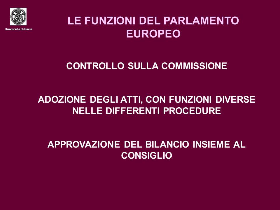 Università di Pavia LE FUNZIONI DEL PARLAMENTO EUROPEO CONTROLLO SULLA COMMISSIONE ADOZIONE DEGLI ATTI, CON FUNZIONI DIVERSE NELLE DIFFERENTI PROCEDURE APPROVAZIONE DEL BILANCIO INSIEME AL CONSIGLIO