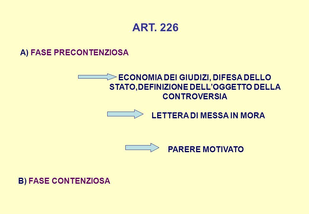 ART. 226 A) FASE PRECONTENZIOSA ECONOMIA DEI GIUDIZI, DIFESA DELLO STATO,DEFINIZIONE DELLOGGETTO DELLA CONTROVERSIA LETTERA DI MESSA IN MORA PARERE MO