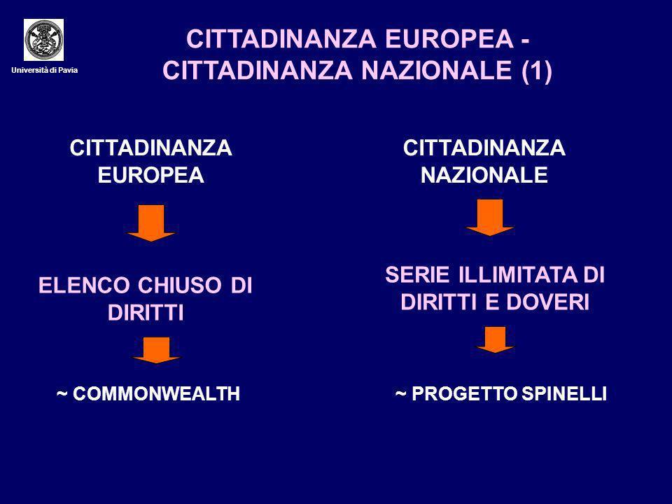 Università di Pavia CITTADINANZA EUROPEA - CITTADINANZA NAZIONALE (1) CITTADINANZA EUROPEA CITTADINANZA NAZIONALE ELENCO CHIUSO DI DIRITTI SERIE ILLIMITATA DI DIRITTI E DOVERI ~ COMMONWEALTH~ PROGETTO SPINELLI