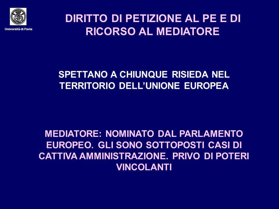 Università di Pavia DIRITTO DI PETIZIONE AL PE E DI RICORSO AL MEDIATORE SPETTANO A CHIUNQUE RISIEDA NEL TERRITORIO DELLUNIONE EUROPEA MEDIATORE: NOMINATO DAL PARLAMENTO EUROPEO.