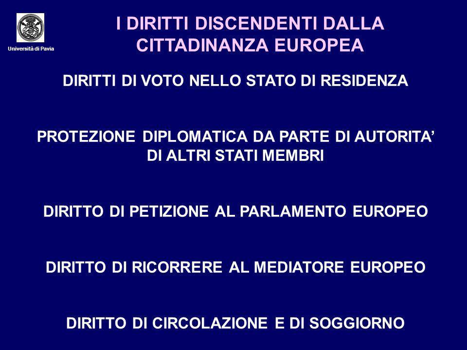 Università di Pavia DIRITTO DI VOTO NELLO STATO DI RESIDENZA ELEZIONI COMUNALI (ART.