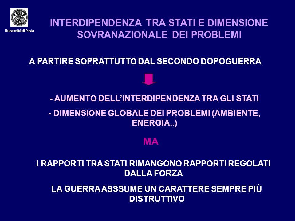 Università di Pavia INTERDIPENDENZA TRA STATI E DIMENSIONE SOVRANAZIONALE DEI PROBLEMI A PARTIRE SOPRATTUTTO DAL SECONDO DOPOGUERRA - AUMENTO DELLINTE