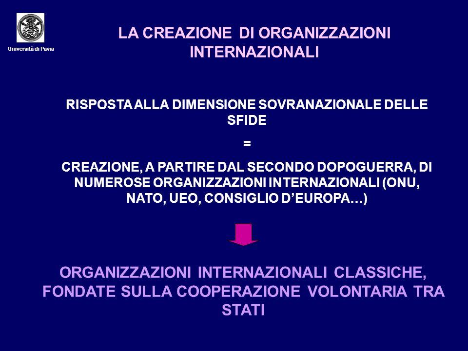 Università di Pavia LA CREAZIONE DI ORGANIZZAZIONI INTERNAZIONALI RISPOSTA ALLA DIMENSIONE SOVRANAZIONALE DELLE SFIDE = CREAZIONE, A PARTIRE DAL SECON