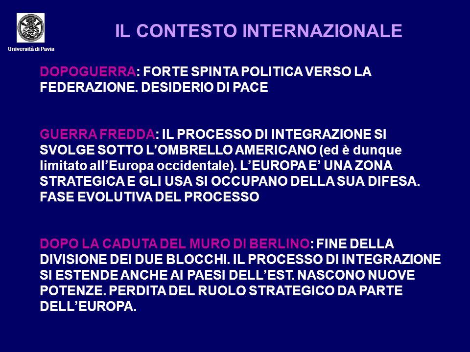 Università di Pavia I FATTORI CHE HANNO FAVORITO IL PROCESSO DI INTEGRAZIONE VOLONTA DEGLI EUROPEI DI TROVARE UNA SOLUZIONE AL PROBLEMA TEDESCO E DI GARANTIRE LA PACE IN EUROPA VOLONTA DEGLI STATI UNITI DI CREARE IN EUROPEA UNA ZONA DI STABILITA (PIANO MARSHALL)