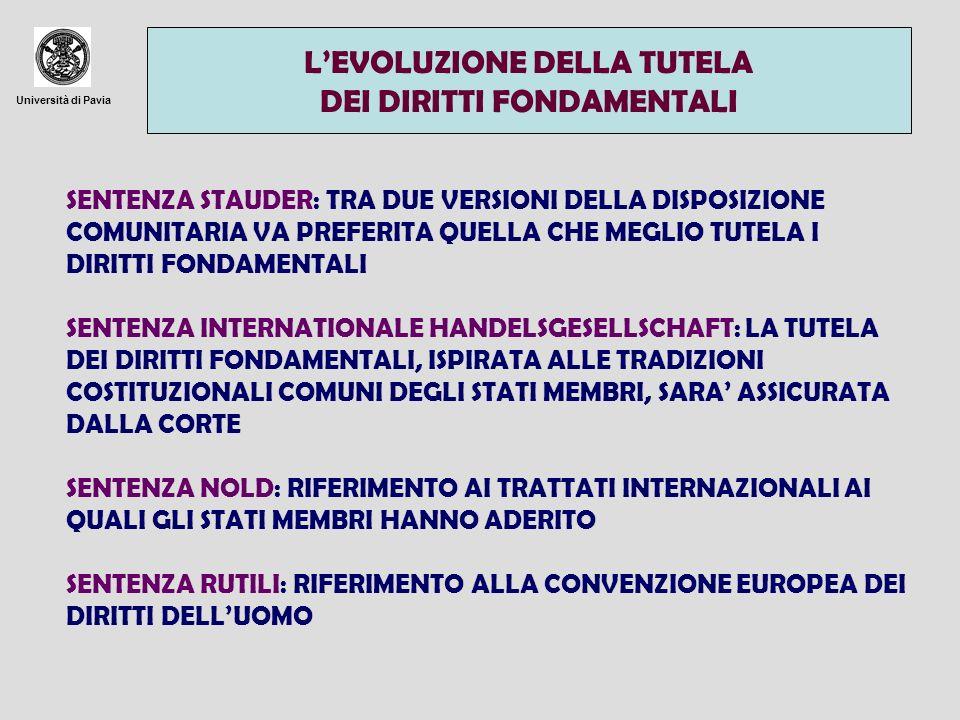 Università di Pavia LEVOLUZIONE DELLA TUTELA DEI DIRITTI FONDAMENTALI SENTENZA STAUDER: TRA DUE VERSIONI DELLA DISPOSIZIONE COMUNITARIA VA PREFERITA QUELLA CHE MEGLIO TUTELA I DIRITTI FONDAMENTALI SENTENZA INTERNATIONALE HANDELSGESELLSCHAFT: LA TUTELA DEI DIRITTI FONDAMENTALI, ISPIRATA ALLE TRADIZIONI COSTITUZIONALI COMUNI DEGLI STATI MEMBRI, SARA ASSICURATA DALLA CORTE SENTENZA NOLD: RIFERIMENTO AI TRATTATI INTERNAZIONALI AI QUALI GLI STATI MEMBRI HANNO ADERITO SENTENZA RUTILI: RIFERIMENTO ALLA CONVENZIONE EUROPEA DEI DIRITTI DELLUOMO