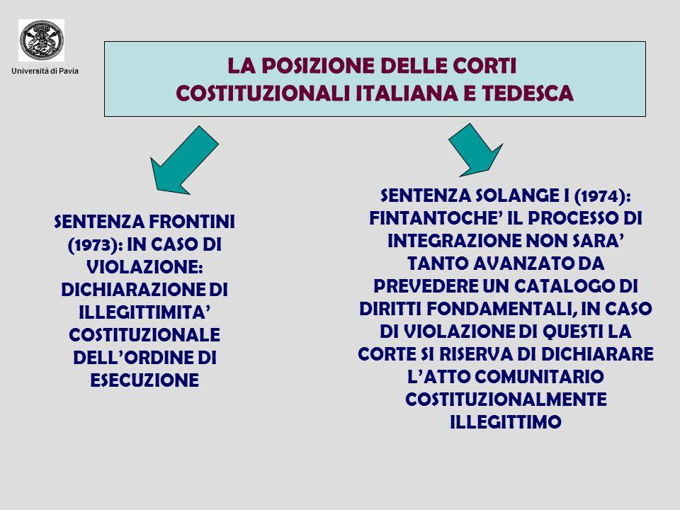 Università di Pavia LA POSIZIONE DELLE CORTI COSTITUZIONALI ITALIANA E TEDESCA SENTENZA FRONTINI (1973): IN CASO DI VIOLAZIONE: DICHIARAZIONE DI ILLEG