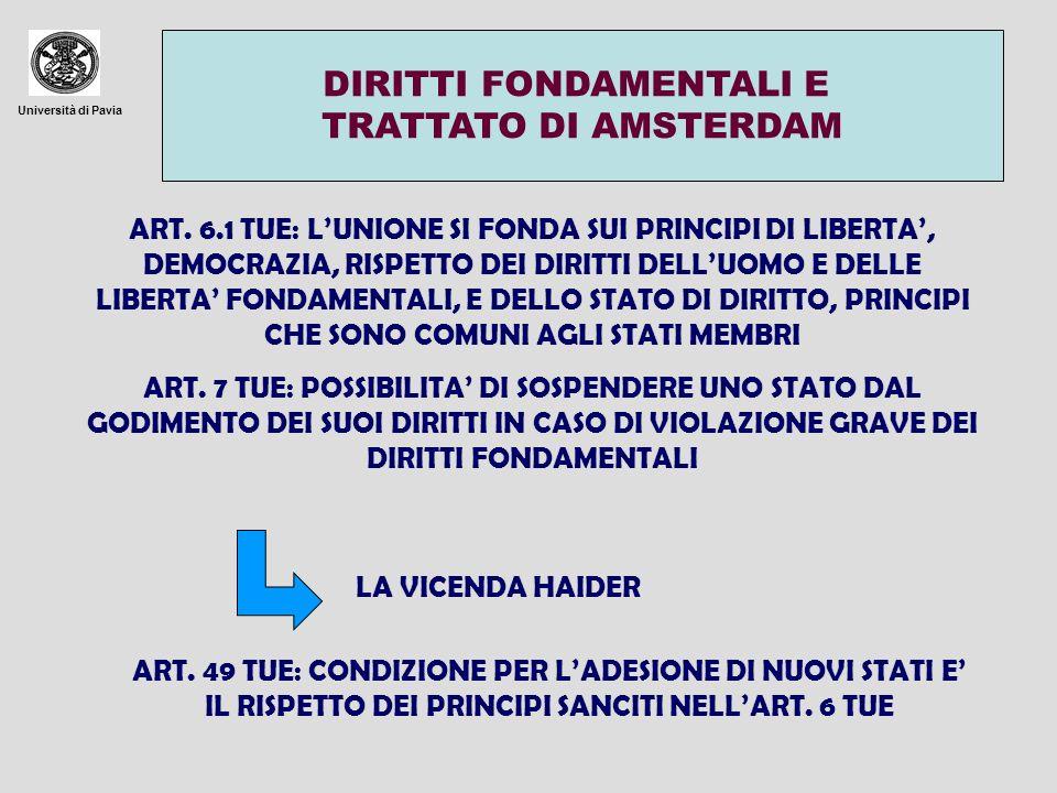 Università di Pavia DIRITTI FONDAMENTALI E TRATTATO DI AMSTERDAM ART.