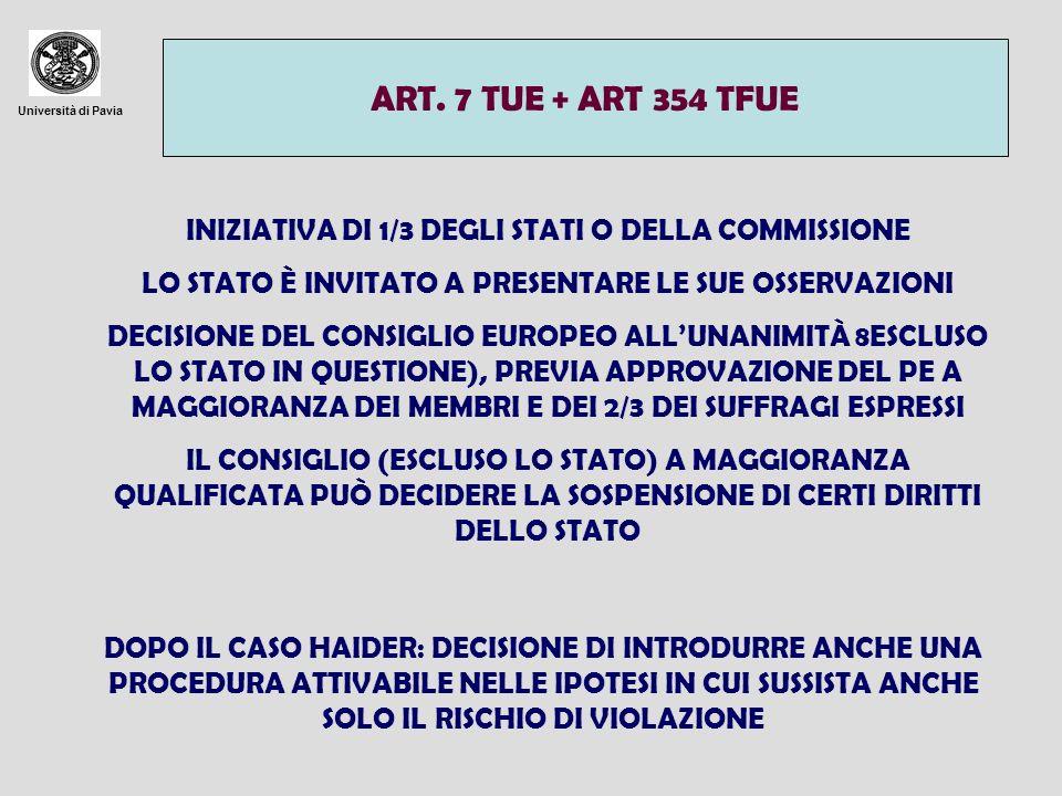 Università di Pavia ART. 7 TUE + ART 354 TFUE INIZIATIVA DI 1/3 DEGLI STATI O DELLA COMMISSIONE LO STATO È INVITATO A PRESENTARE LE SUE OSSERVAZIONI D