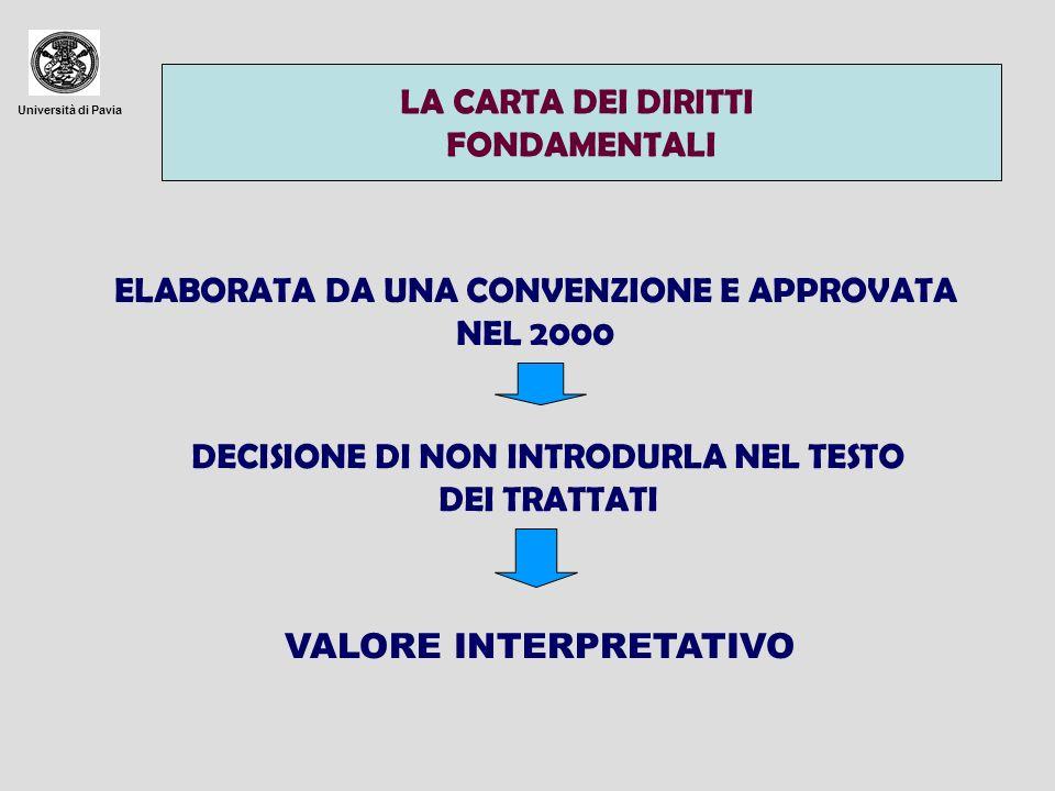 Università di Pavia LA CARTA DEI DIRITTI FONDAMENTALI ELABORATA DA UNA CONVENZIONE E APPROVATA NEL 2000 DECISIONE DI NON INTRODURLA NEL TESTO DEI TRATTATI VALORE INTERPRETATIVO