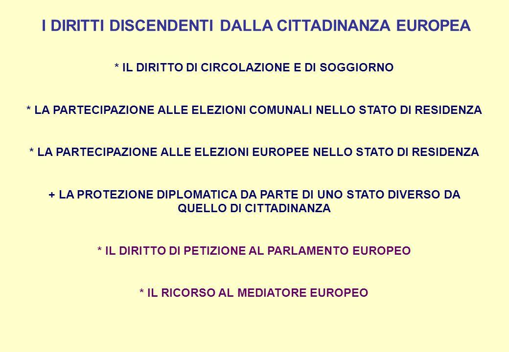 I DIRITTI DISCENDENTI DALLA CITTADINANZA EUROPEA * IL DIRITTO DI CIRCOLAZIONE E DI SOGGIORNO * LA PARTECIPAZIONE ALLE ELEZIONI COMUNALI NELLO STATO DI RESIDENZA * LA PARTECIPAZIONE ALLE ELEZIONI EUROPEE NELLO STATO DI RESIDENZA + LA PROTEZIONE DIPLOMATICA DA PARTE DI UNO STATO DIVERSO DA QUELLO DI CITTADINANZA * IL DIRITTO DI PETIZIONE AL PARLAMENTO EUROPEO * IL RICORSO AL MEDIATORE EUROPEO