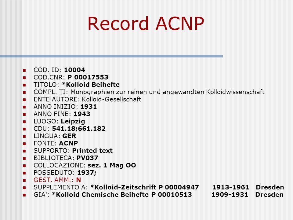 COD. ID: 10004 COD.CNR: P 00017553 TITOLO: *Kolloid Beihefte COMPL.