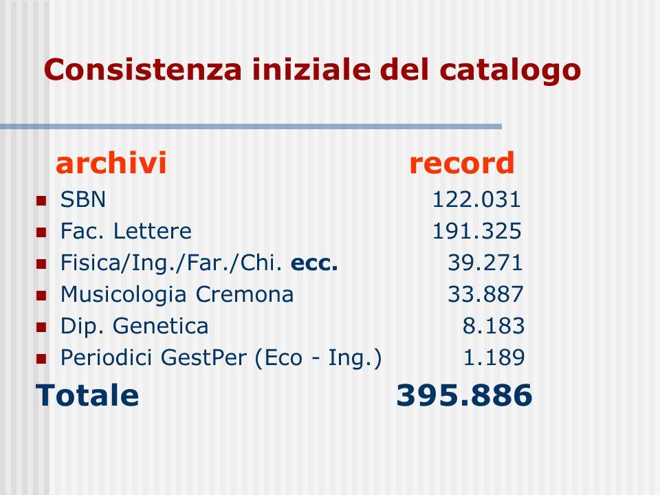 Biblioteche inizialmente coinvolte (1) FAC.DI INGEGNERIA 20972 FAC.
