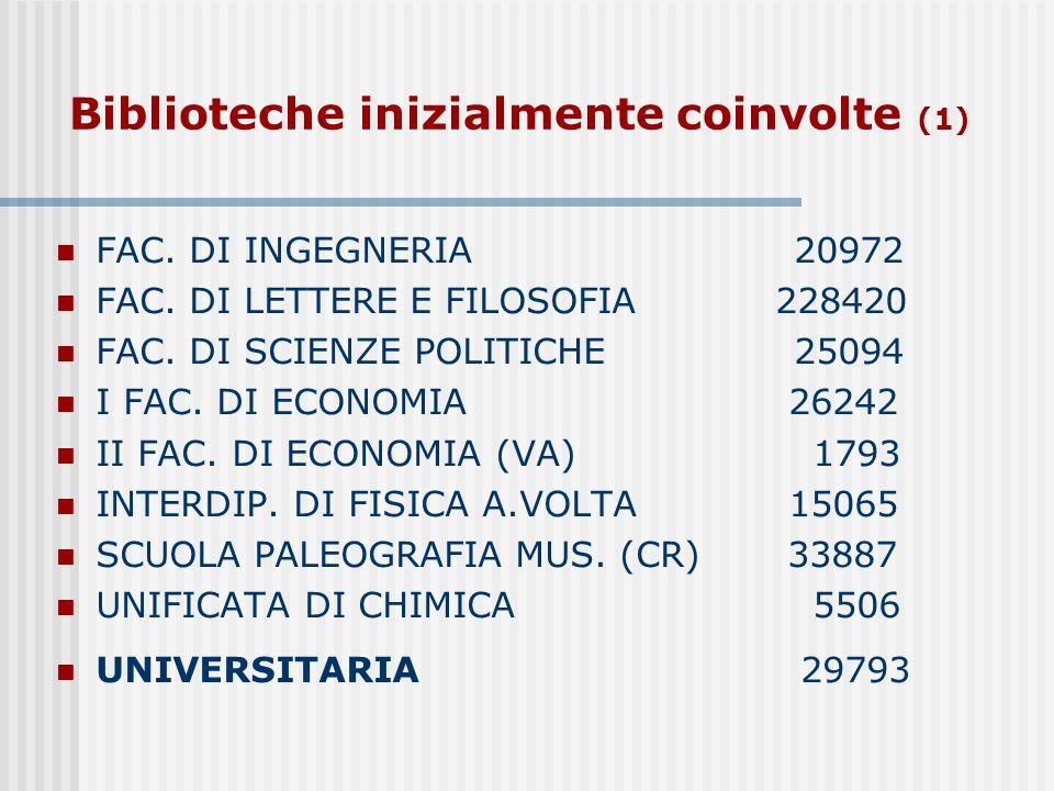 Biblioteche inizialmente coinvolte (1) FAC. DI INGEGNERIA 20972 FAC.
