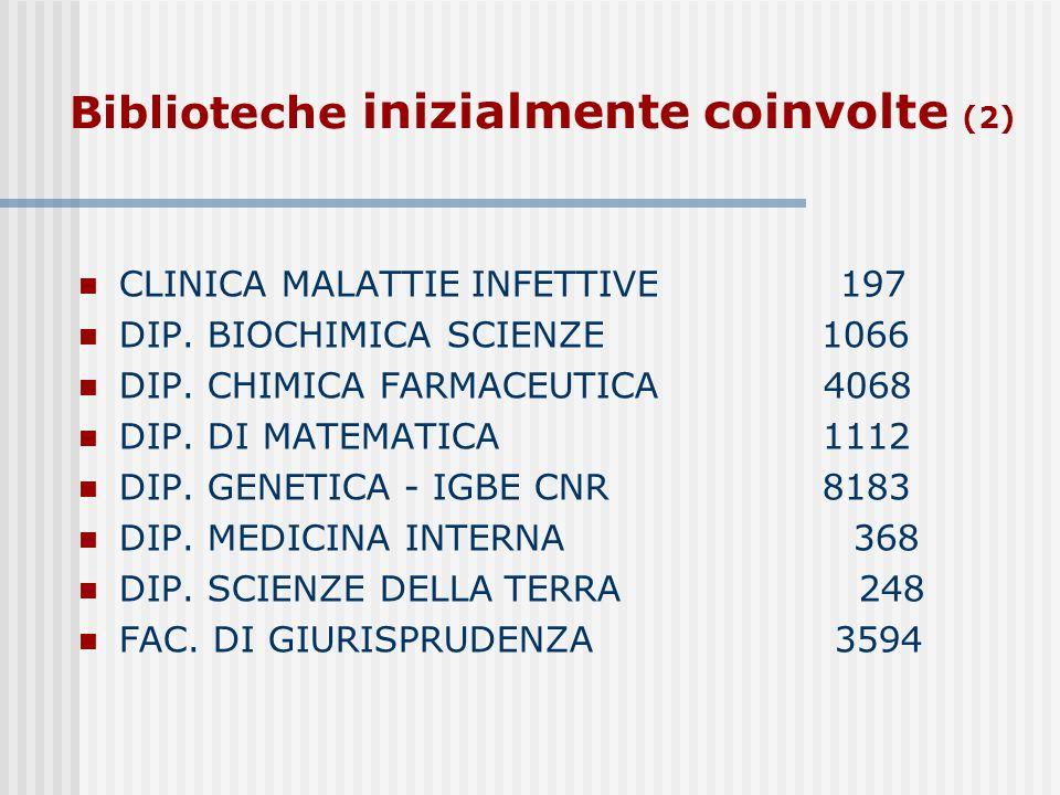 Biblioteche inizialmente coinvolte (2) CLINICA MALATTIE INFETTIVE 197 DIP.