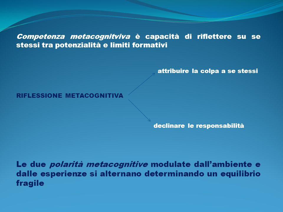 Competenza metacognitviva è capacità di riflettere su se stessi tra potenzialità e limiti formativi attribuire la colpa a se stessi RIFLESSIONE METACOGNITIVA declinare le responsabilità Le due polarità metacognitive modulate dallambiente e dalle esperienze si alternano determinando un equilibrio fragile