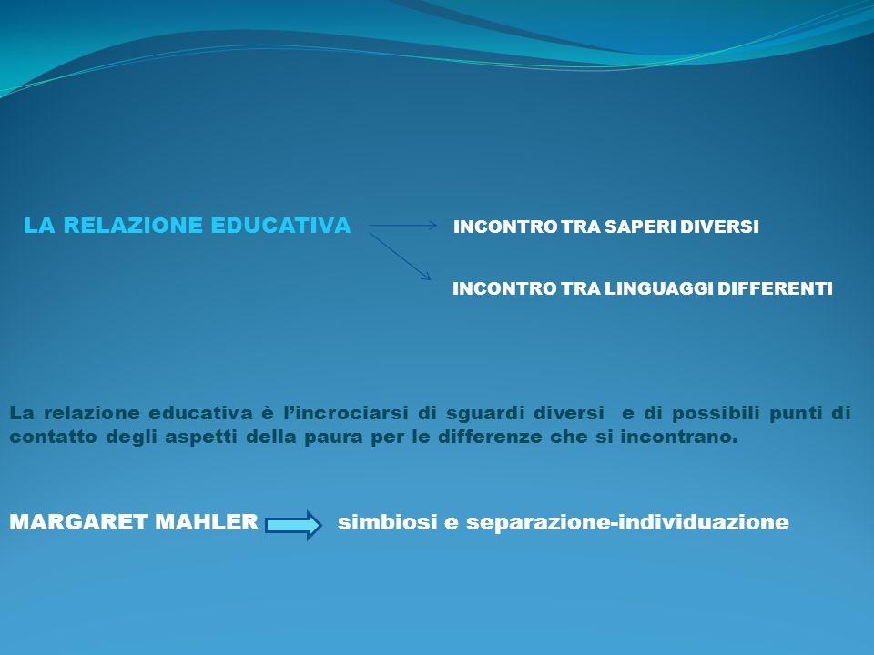 LA RELAZIONE EDUCATIVA INCONTRO TRA SAPERI DIVERSI INCONTRO TRA LINGUAGGI DIFFERENTI La relazione educativa è lincrociarsi di sguardi diversi e di pos