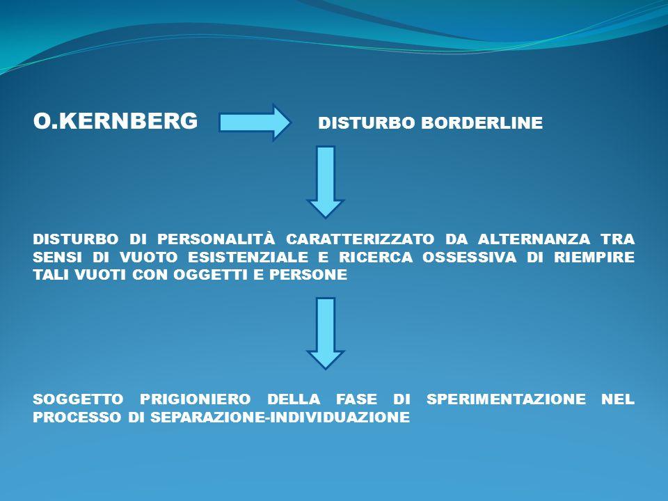 O.KERNBERG DISTURBO BORDERLINE DISTURBO DI PERSONALITÀ CARATTERIZZATO DA ALTERNANZA TRA SENSI DI VUOTO ESISTENZIALE E RICERCA OSSESSIVA DI RIEMPIRE TA