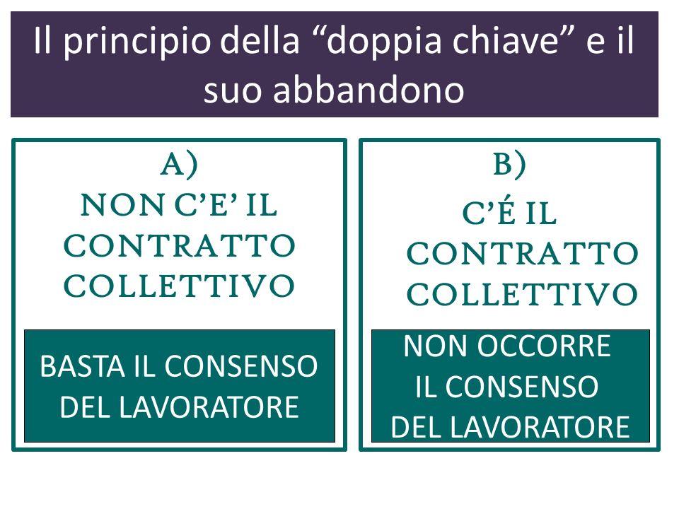 Il principio della doppia chiave e il suo abbandono A) NON CE IL CONTRATTO COLLETTIVO B) CÉ IL CONTRATTO COLLETTIVO BASTA IL CONSENSO DEL LAVORATORE NON OCCORRE IL CONSENSO DEL LAVORATORE