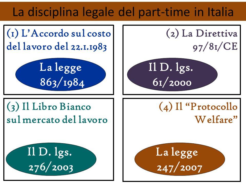 La disciplina legale del part-time in Italia (1) LAccordo sul costo del lavoro del 22.1.1983 (2) La Direttiva 97/81/CE La legge 863/1984 Il D.