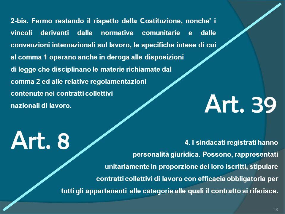Art.8 2-bis.