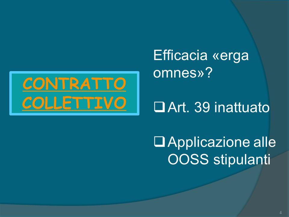 CONTRATTO COLLETTIVO Efficacia «erga omnes»? Art. 39 inattuato Applicazione alle OOSS stipulanti 4