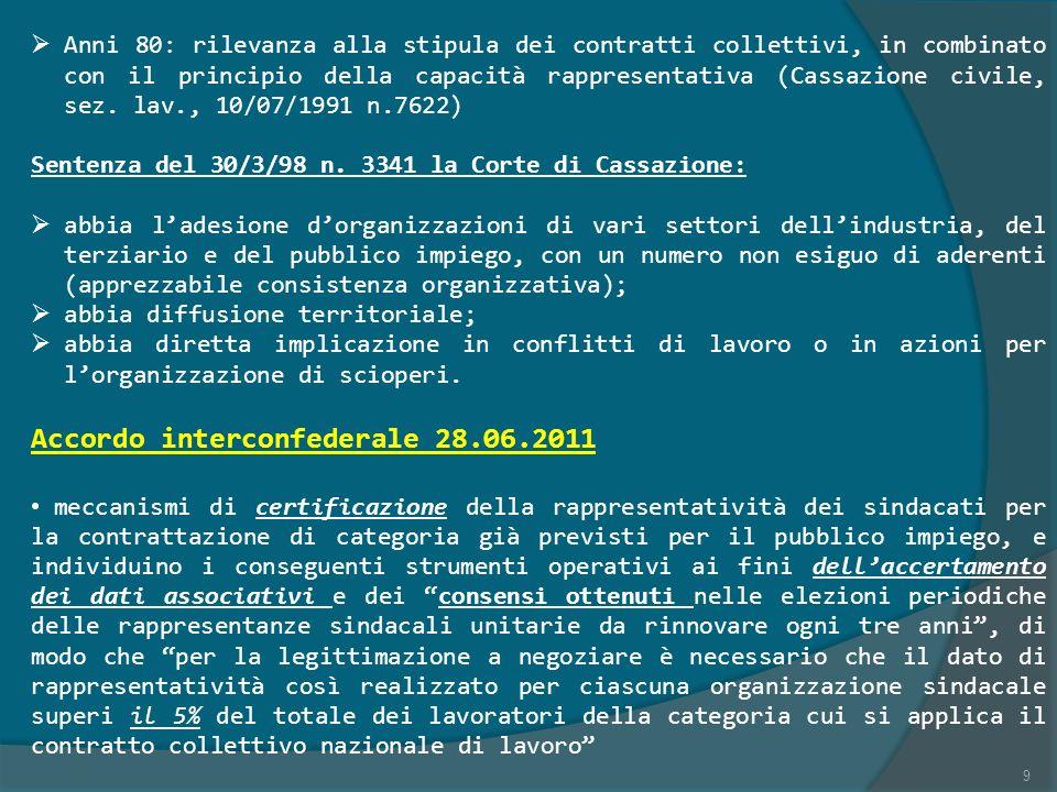 …e profili di costituzionalità A.Maresca: i diversi ambiti di riferimento dellart.8 e dellart.39 Cost; I.Corraini: dubbie riflessioni sulla prima applicazione giurisprudenziale dellart.8; G.Ferraro: i vincoli di scopo dellart.