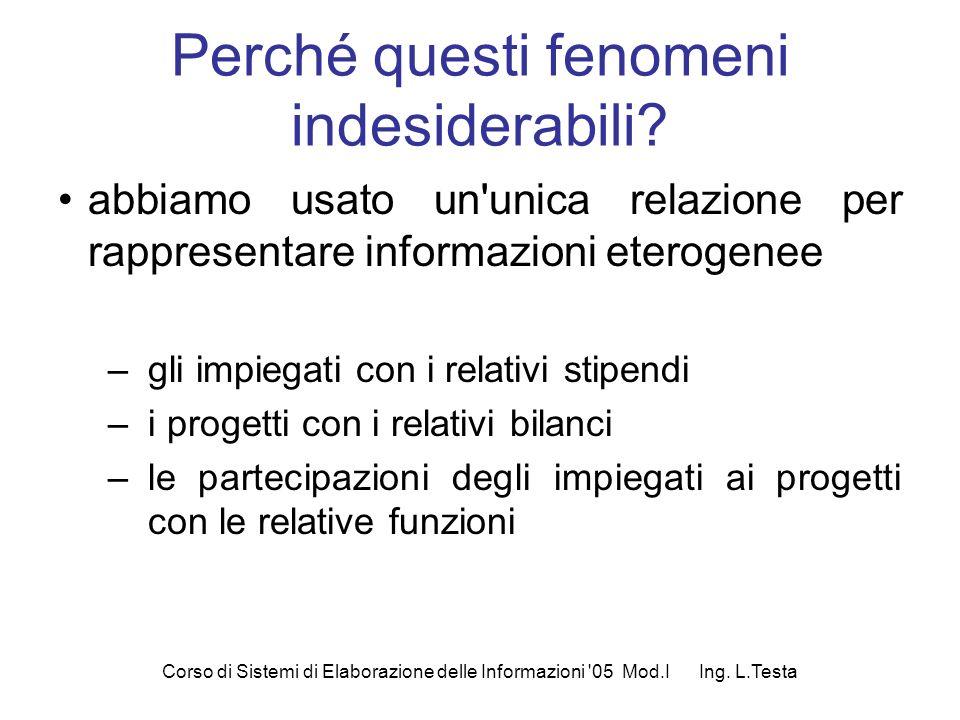 Corso di Sistemi di Elaborazione delle Informazioni '05 Mod.I Ing. L.Testa Perché questi fenomeni indesiderabili? abbiamo usato un'unica relazione per