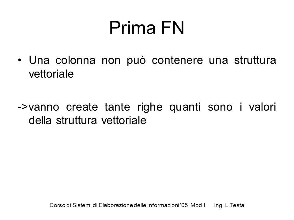Corso di Sistemi di Elaborazione delle Informazioni '05 Mod.I Ing. L.Testa Prima FN Una colonna non può contenere una struttura vettoriale ->vanno cre