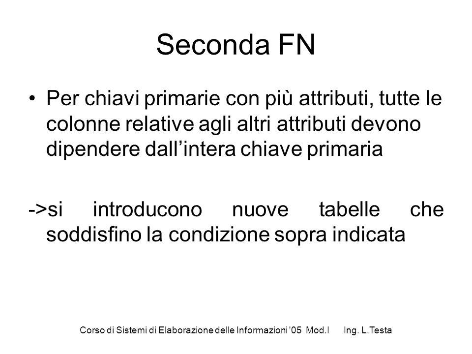 Corso di Sistemi di Elaborazione delle Informazioni '05 Mod.I Ing. L.Testa Seconda FN Per chiavi primarie con più attributi, tutte le colonne relative