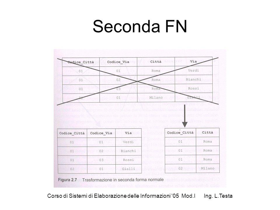 Corso di Sistemi di Elaborazione delle Informazioni '05 Mod.I Ing. L.Testa Seconda FN