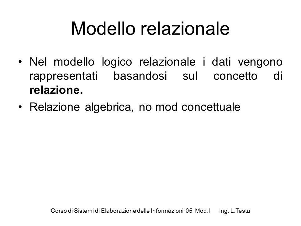 Corso di Sistemi di Elaborazione delle Informazioni '05 Mod.I Ing. L.Testa Modello relazionale Nel modello logico relazionale i dati vengono rappresen
