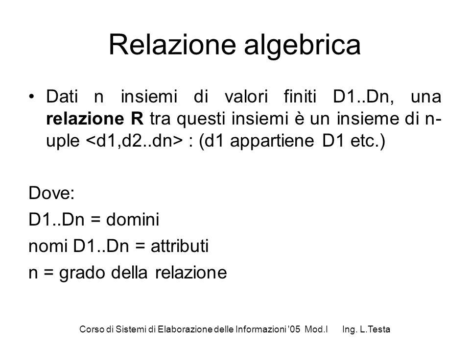 Corso di Sistemi di Elaborazione delle Informazioni '05 Mod.I Ing. L.Testa Relazione algebrica Dati n insiemi di valori finiti D1..Dn, una relazione R