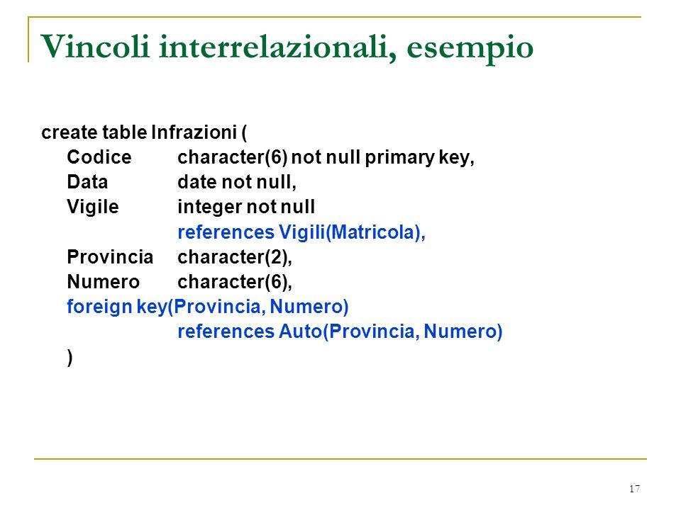 17 Vincoli interrelazionali, esempio create table Infrazioni ( Codice character(6) not null primary key, Data date not null, Vigile integer not null references Vigili(Matricola), Provincia character(2), Numero character(6), foreign key(Provincia, Numero) references Auto(Provincia, Numero) )